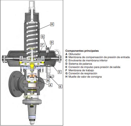 regulador_de_presion_gas